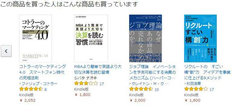 売れるKindleのタイトルの文字数