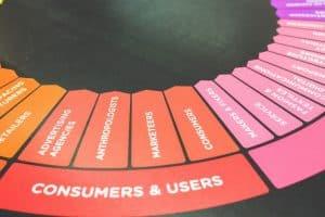 マーケティングファネルで顧客行動心理を分析しよう